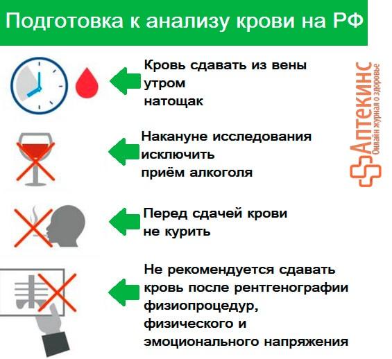 Как сдать анализ крови на ревмофактор